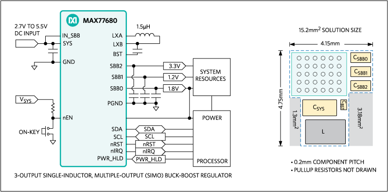 MAX77680, MAX77681: Simplified Application Circuit