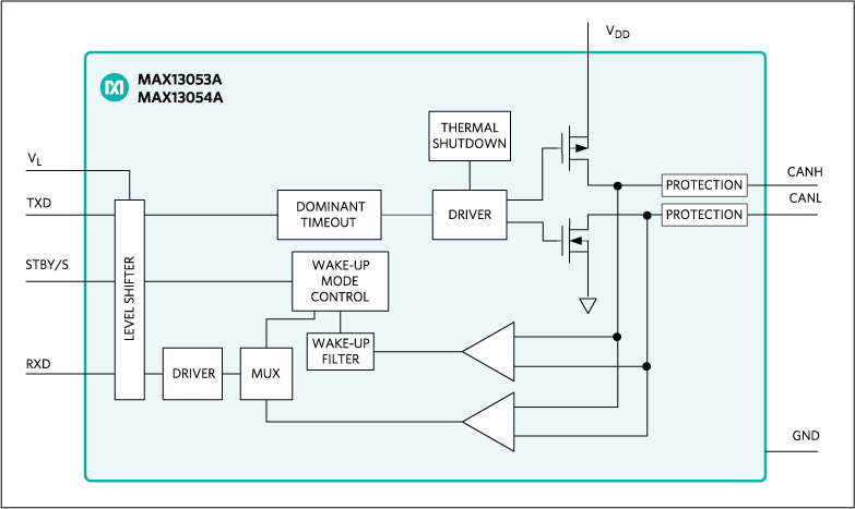 MAX13053A, MAX13054A: Simplified Block Diagram