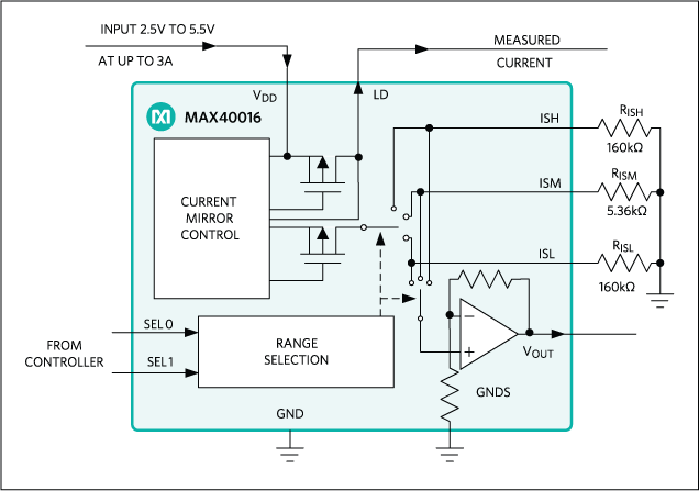 MAX40016: Simplified Block Diagram