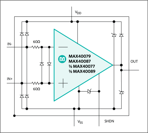 MAX40077, MAX40078, MAX40079, MAX40087, MAX40089: Functional Diagram