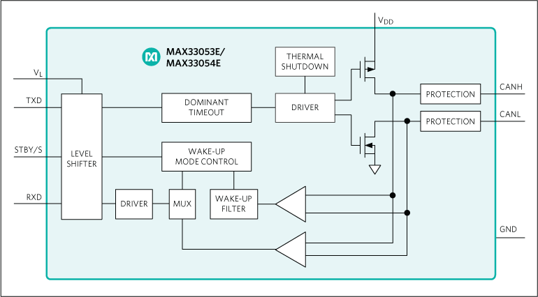 MAX33053E, MAX33054E: Simplified Block Diagram