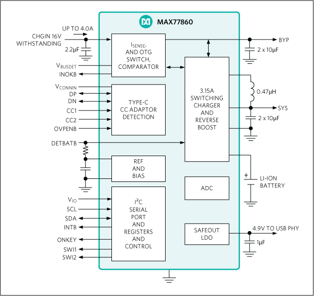 MAX77860: Simplified Block Diagram