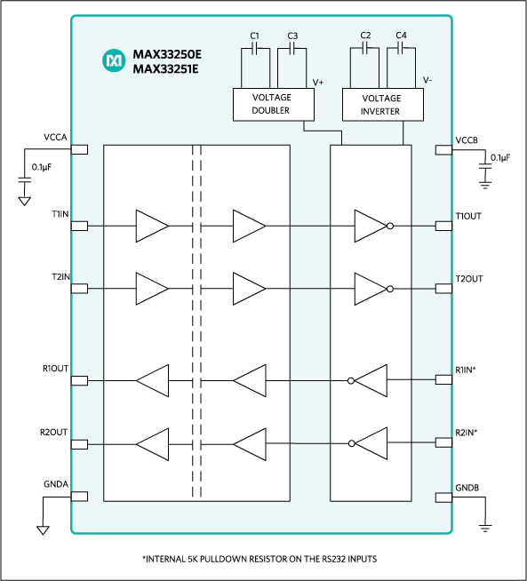 MAX33250E, MAX33251E: Simplified Block Diagram