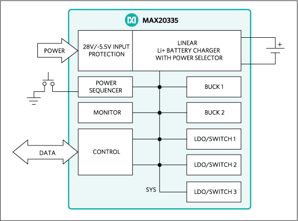 MAX20335: Simplified Block Diagram