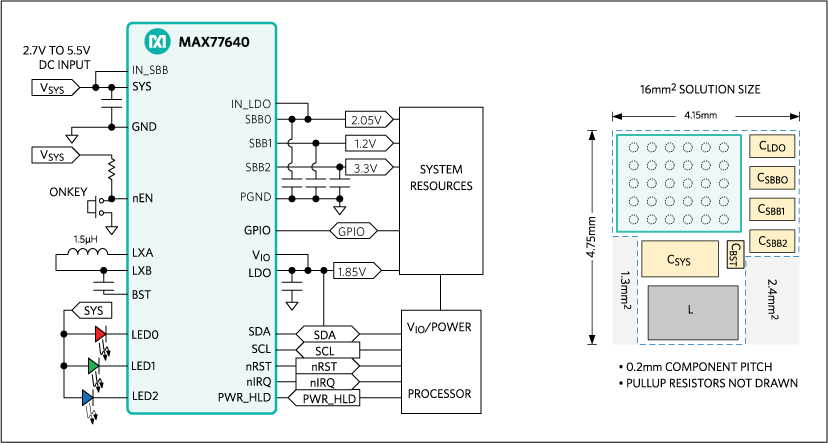 MAX77640, MAX77641: Simplified Application Circuit