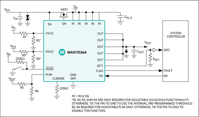 MAX17526A, MAX17526B, MAX17526C: Typical Operating Circuit