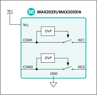 MAX20331: Functional Diagram