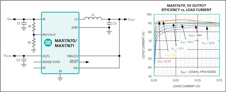 MAX17670, MAX17671, MAX17672: Simplified Application Circuit