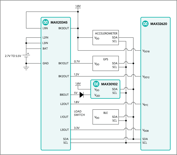 MAX20345: Typical Application Circuits