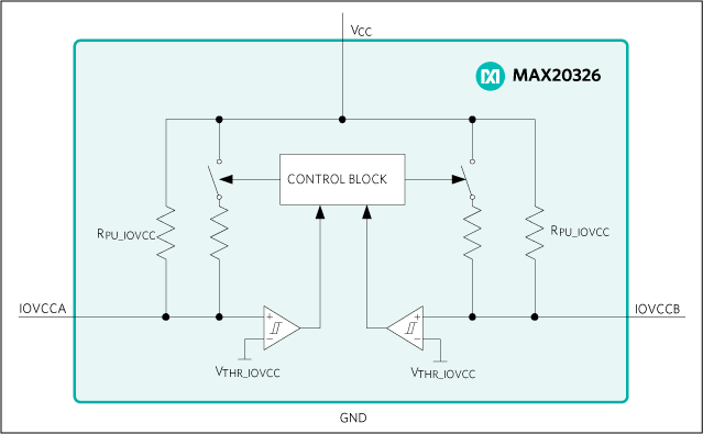 MAX20326: Typical Operating Circuit