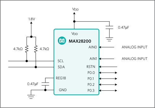 MAX28200: Typical Application Circuit
