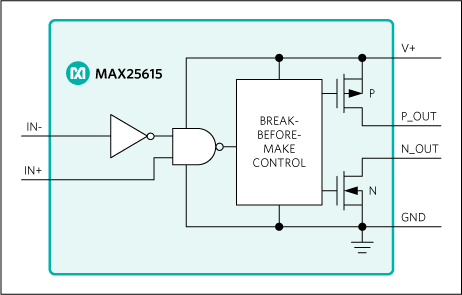 MAX25615: Functional Diagram
