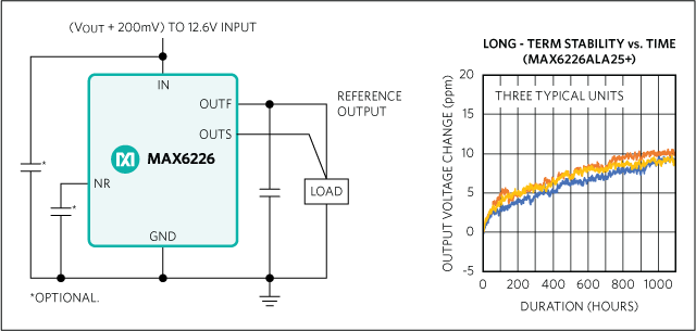 MAX6226: Typical Operating Circuit