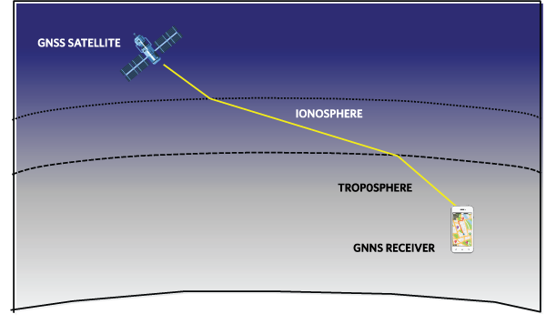 Concerned About GNSS Inaccuracy? Expand Your Constellations